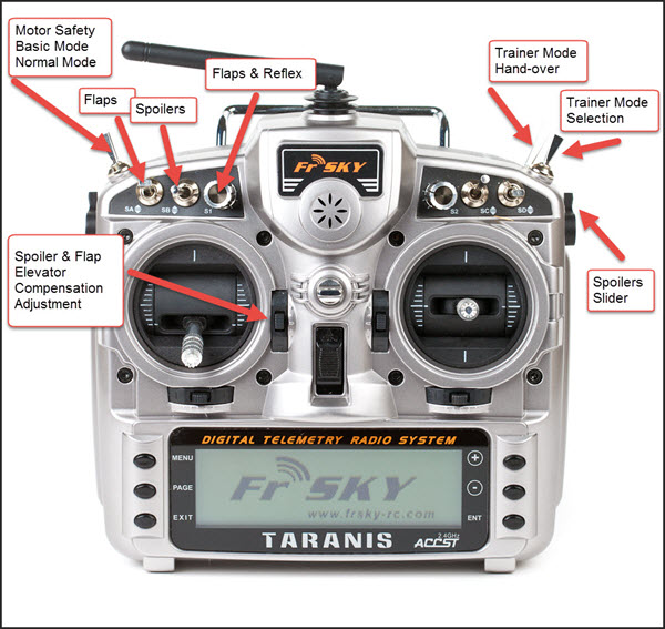 "Guide to Taranis ""Bixler"" 6 Channel"